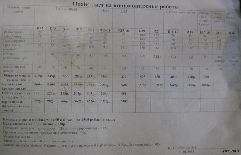 Цены на шиномонтаж Сысерть улица Трактовая, 30а