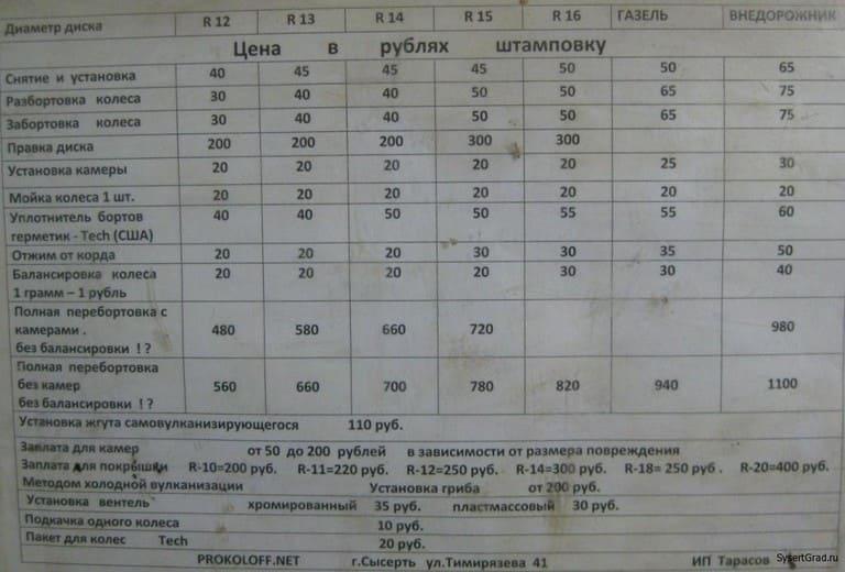 Цены на шиномонтаж штамповки Сысерть улица Тимирязева, 41а