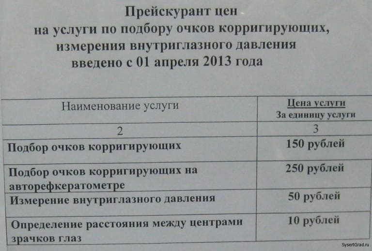 Цены на услуги по подбору очков и измерения внутриглазного давления