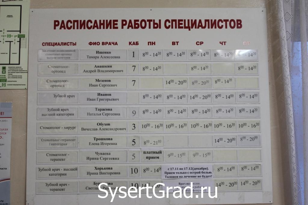 Расписание работы стоматологов в сысертской больнице