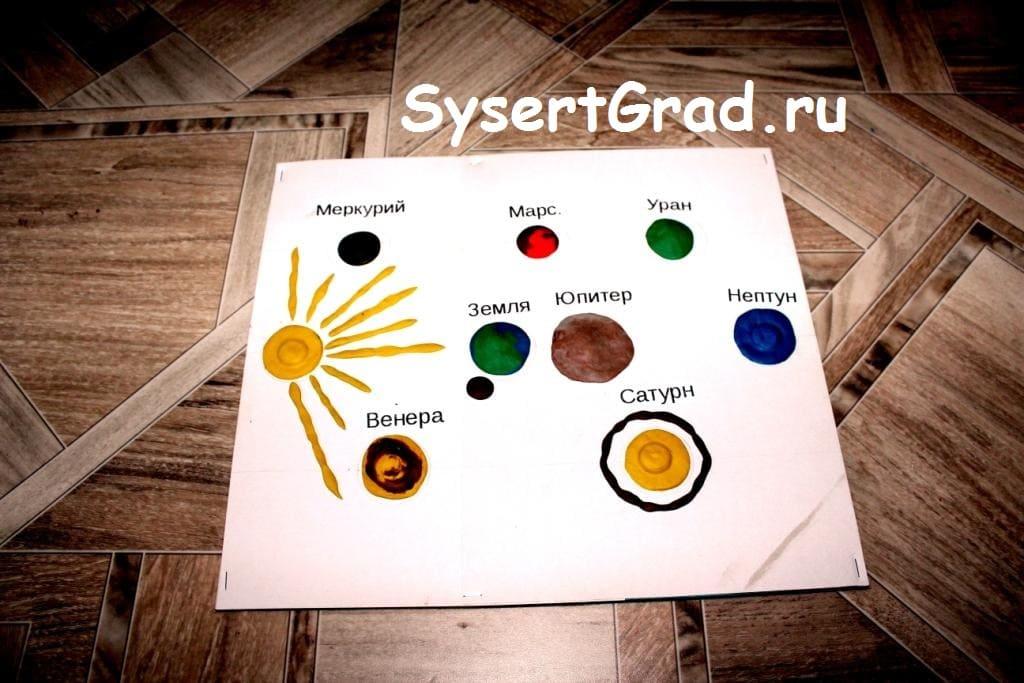 Макет солнечной системы из 8 планет и солнца.